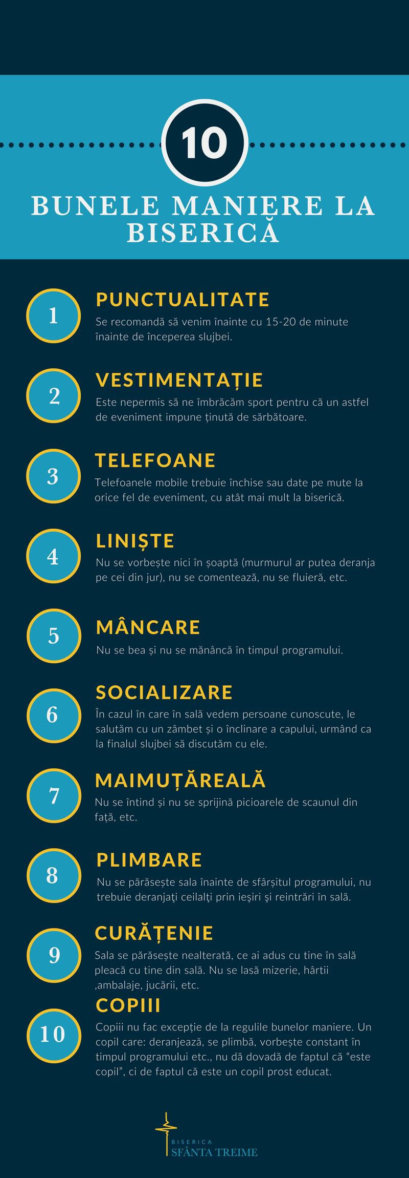 10 Reguli de comportare civilizata